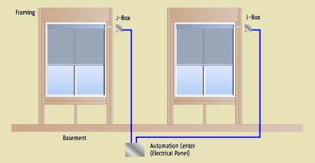 Wiring Electric Blinds Wiring Diagram Library